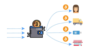bitcoin mixing services
